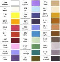 Najväčší obrázok výrobku Niť PES DERBY farebná (500 m)